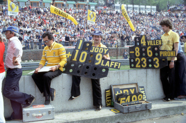 Ferrari mechanics stand at the pitwall with pitboards ready for Jody Scheckter and Gilles Villeneuve.