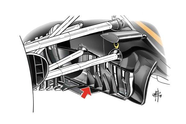 Haas F1 Team VF-19 turning vanes