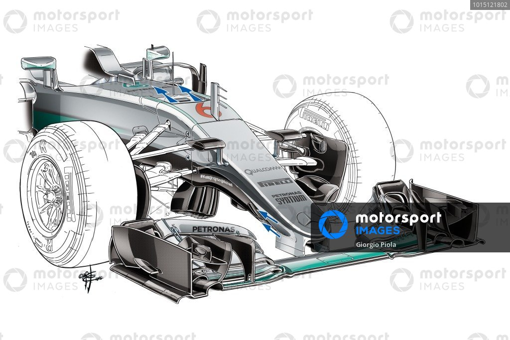 Mercedes F1 W07 Hybrid front wing, nose, turning vane, front brake duct and 'S' duct detail (arrows