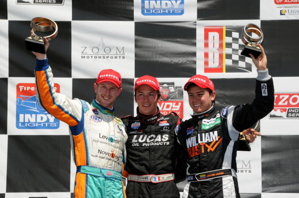9-11 April, 2010, Birmingham, Alabama, USA