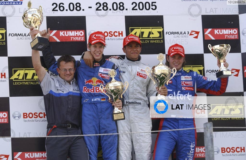 2005 Formula 3 Euroseries