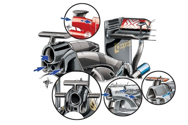 Lotus E23 Hybrid air scoop alongside Ferrari F2012, Mercedes W03 and McLaren MP4/26 air scoops