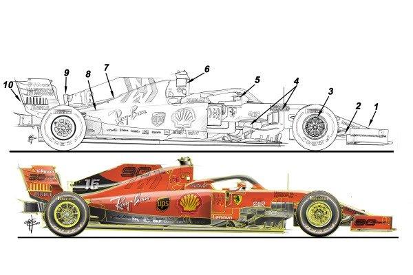 Ferrari SF1000 sketch